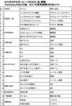 8月30日(火)~9月30日(金)SOAT作家常設展示・作品リスト